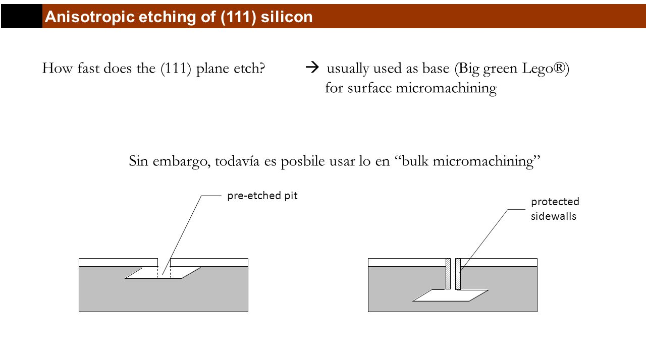 Anisotropic etching of (111) silicon How fast does the (111) plane etch.