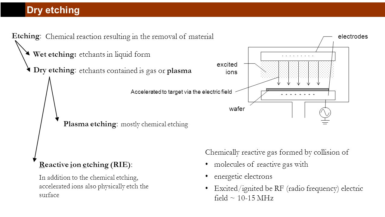Dry etching Chemical reaction resulting in the removal of material Etching: Wet etching: Dry etching: etchants in liquid form etchants contained is gas or plasma Plasma etching: Chemically reactive gas formed by collision of molecules of reactive gas with energetic electrons Excited/ignited be RF (radio frequency) electric field ~ 10-15 MHz Accelerated to target via the electric field Reactive ion etching (RIE): mostly chemical etching In addition to the chemical etching, accelerated ions also physically etch the surface + + + + electrodes wafer - - - - - - - - - excited ions