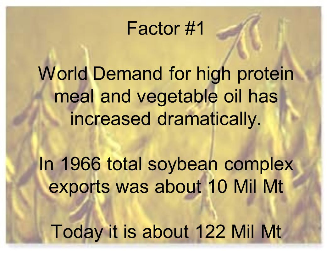 Factor #1 World Demand for high protein meal and vegetable oil has increased dramatically.