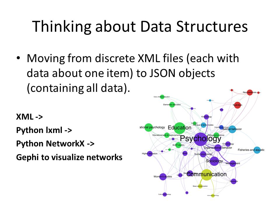 Thinking about Data Structures Moving from discrete XML files (each with data about one item) to JSON objects (containing all data).
