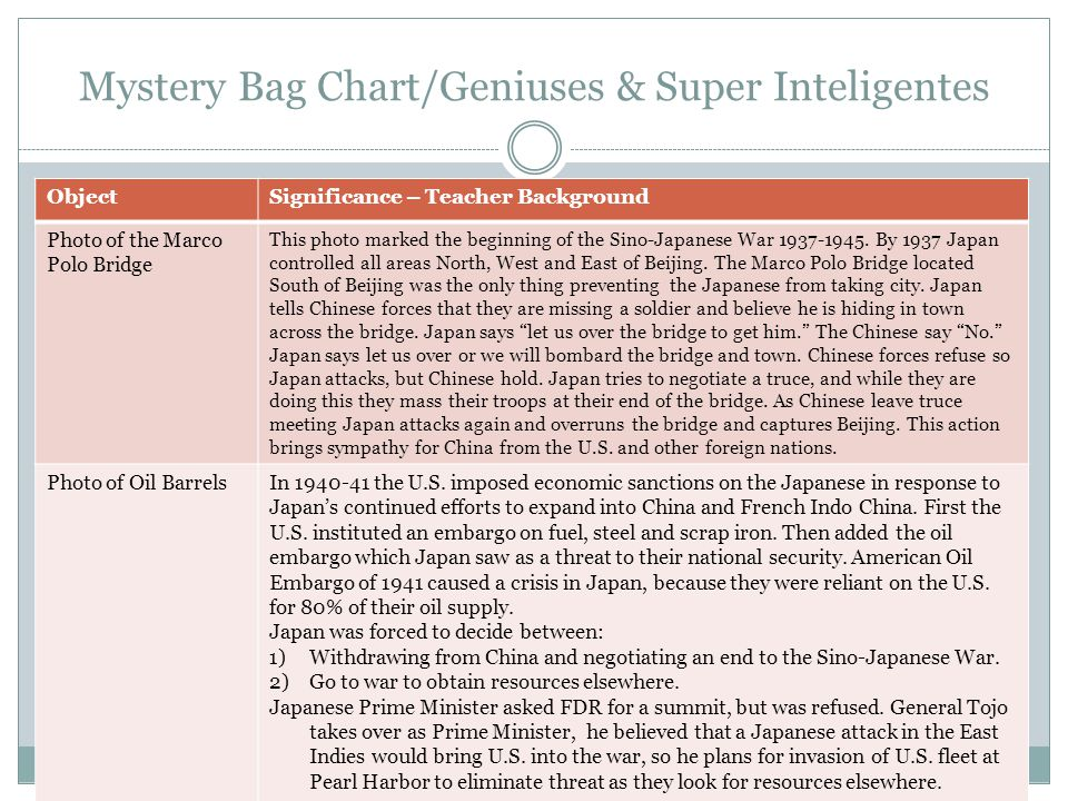 Mystery Bag Chart/Geniuses & Super Inteligentes ObjectSignificance – Teacher Background Photo of the Marco Polo Bridge This photo marked the beginning of the Sino-Japanese War 1937-1945.