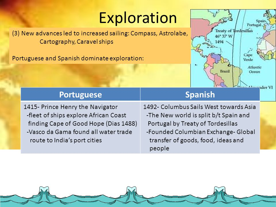 Exploration (3) New advances led to increased sailing: Compass, Astrolabe, Cartography, Caravel ships Portuguese and Spanish dominate exploration: PortugueseSpanish 1415- Prince Henry the Navigator -fleet of ships explore African Coast finding Cape of Good Hope (Dias 1488) -Vasco da Gama found all water trade route to India's port cities 1492- Columbus Sails West towards Asia -The New world is split b/t Spain and Portugal by Treaty of Tordesillas -Founded Columbian Exchange- Global transfer of goods, food, ideas and people