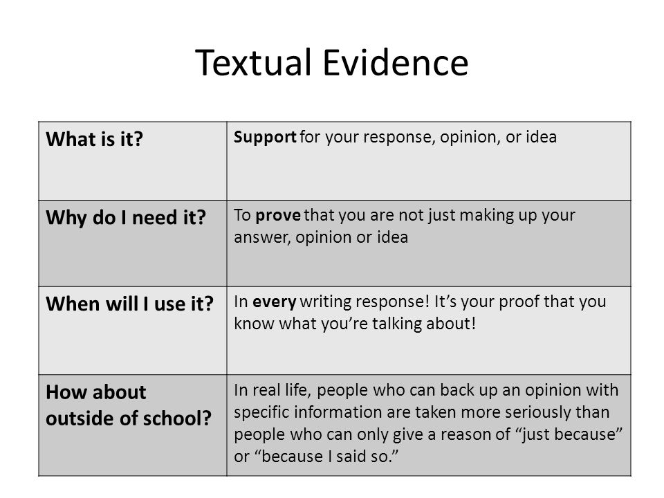 Textual Evidence What is it? Support for your response, opinion, or idea Why do I need it? To prove that you are not just making up your answer, opini
