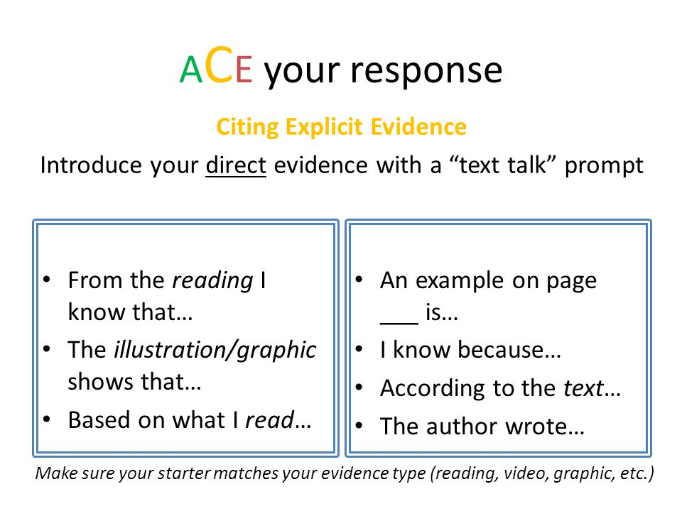 """A C E your response Citing Explicit Evidence Introduce your direct evidence with a """"text talk"""" prompt From the reading I know that… The illustration/g"""