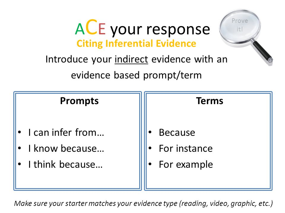 A C E your response Citing Inferential Evidence Introduce your indirect evidence with an evidence based prompt/term Prompts I can infer from… I know b