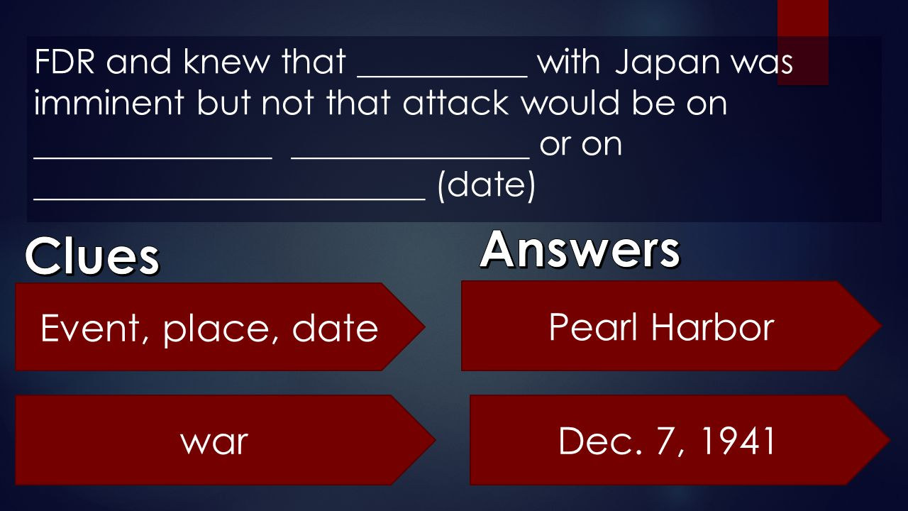 FDR and knew that __________ with Japan was imminent but not that attack would be on ______________ ______________ or on _______________________ (date