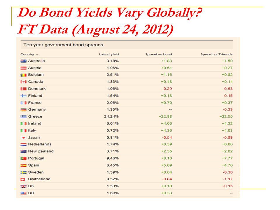 Do Bond Yields Vary Globally? FT Data (August 24, 2012)
