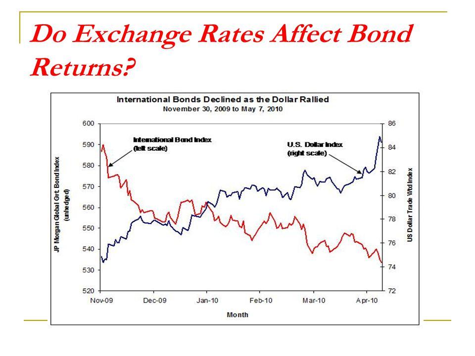 Do Exchange Rates Affect Bond Returns?