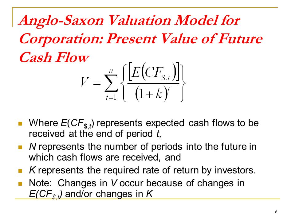 Anglo-Saxon Valuation Model for Corporation: Present Value of Future Cash Flow $,t Where E(CF $,t ) represents expected cash flows to be received at the end of period t, N represents the number of periods into the future in which cash flows are received, and K represents the required rate of return by investors.