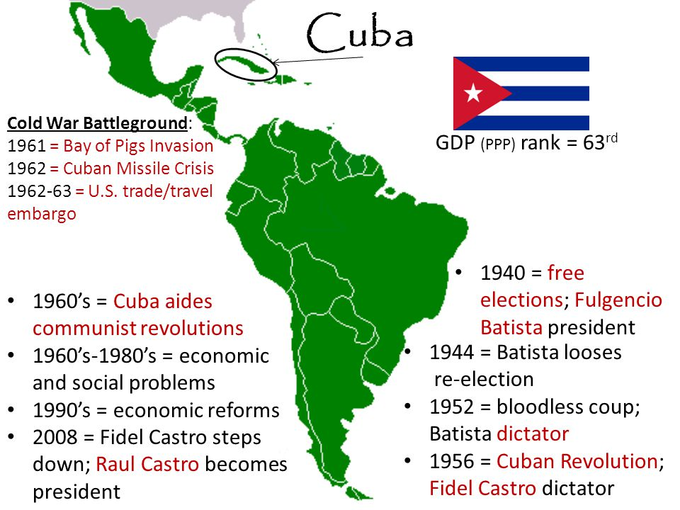 Cuba 1960's = Cuba aides communist revolutions 1960's-1980's = economic and social problems 1990's = economic reforms 2008 = Fidel Castro steps down; Raul Castro becomes president 1944 = Batista looses re-election 1952 = bloodless coup; Batista dictator 1956 = Cuban Revolution; Fidel Castro dictator GDP (PPP) rank = 63 rd 1940 = free elections; Fulgencio Batista president Cold War Battleground: 1961 = Bay of Pigs Invasion 1962 = Cuban Missile Crisis 1962-63 = U.S.