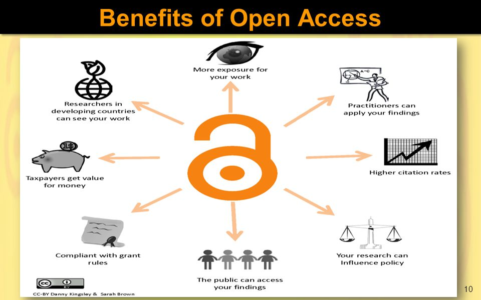 10 Benefits of Open Access