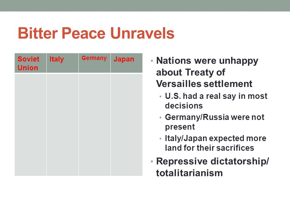 Bitter Peace Unravels Soviet Union Italy Germany Japan Nations were unhappy about Treaty of Versailles settlement U.S. had a real say in most decision