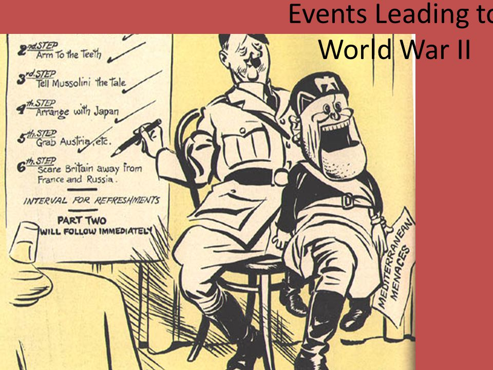 Events Leading to World War II