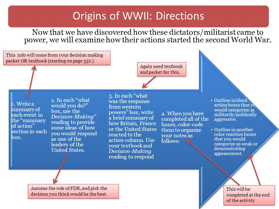 Origins of WWII: Directions Now that we have discovered how these dictators/militarist came to power, we will examine how their actions started the second World War.