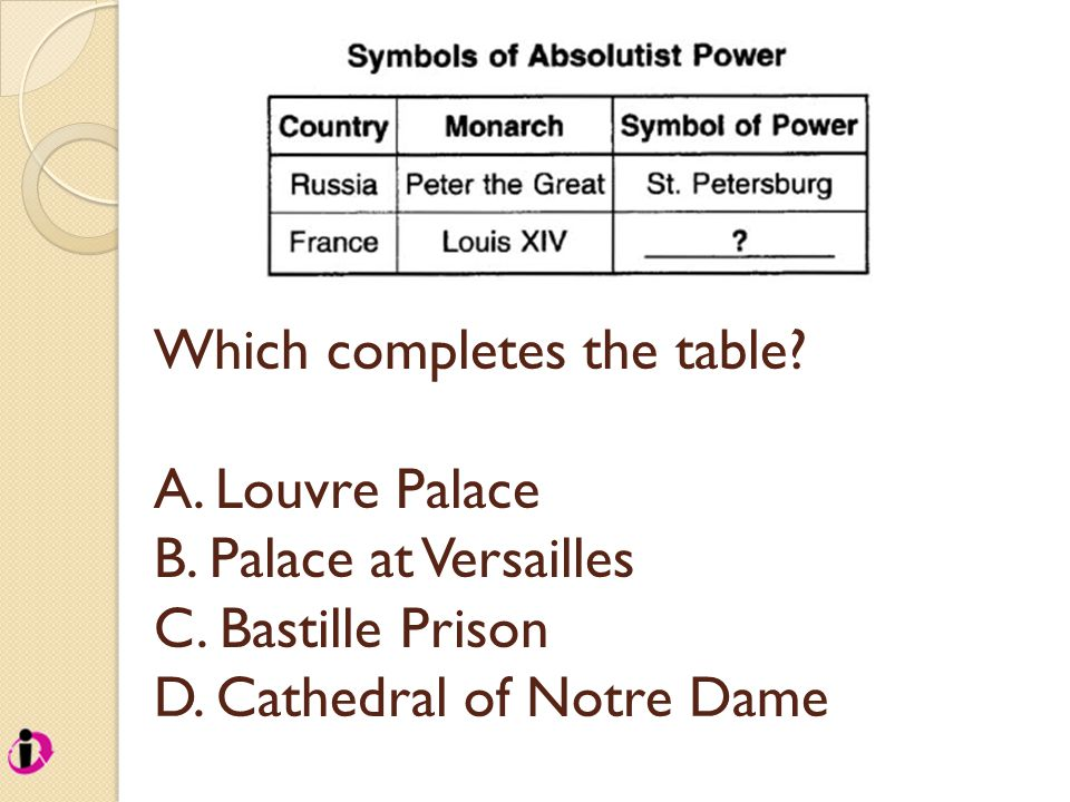 Which completes the table.A. Louvre Palace B. Palace at Versailles C.