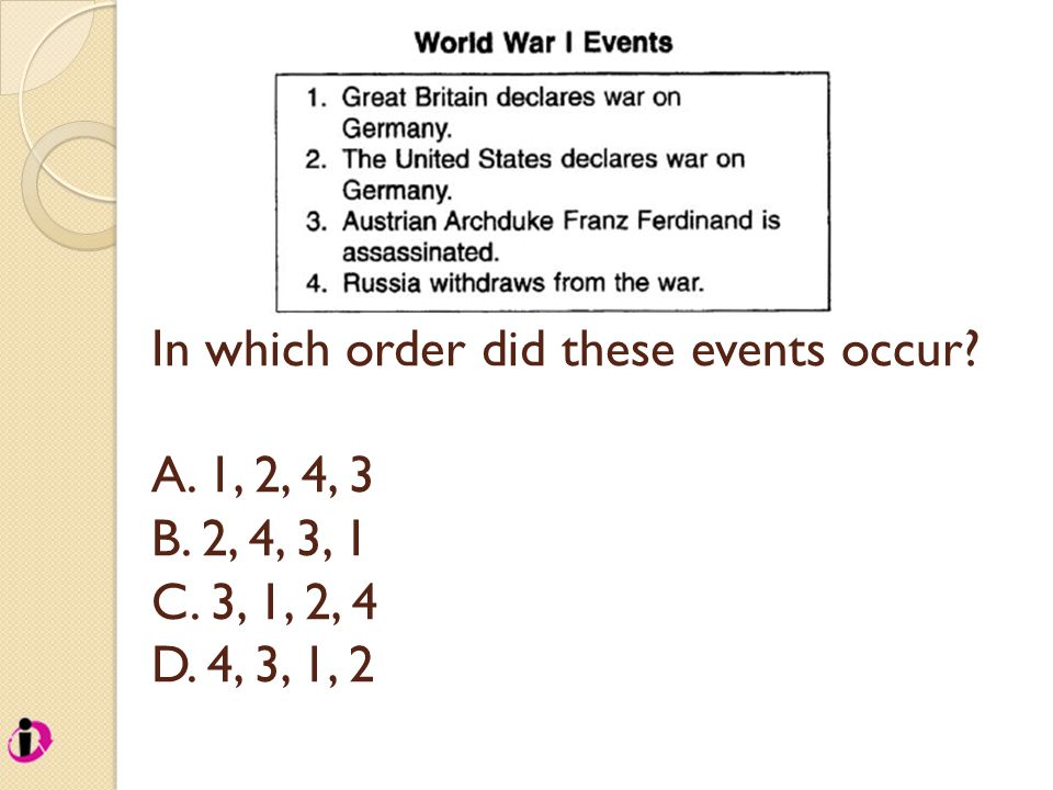 In which order did these events occur? A. 1, 2, 4, 3 B. 2, 4, 3, 1 C. 3, 1, 2, 4 D. 4, 3, 1, 2