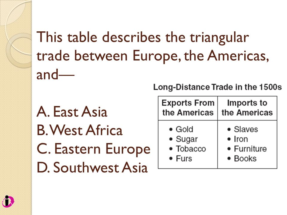 This table describes the triangular trade between Europe, the Americas, and— A. East Asia B. West Africa C. Eastern Europe D. Southwest Asia