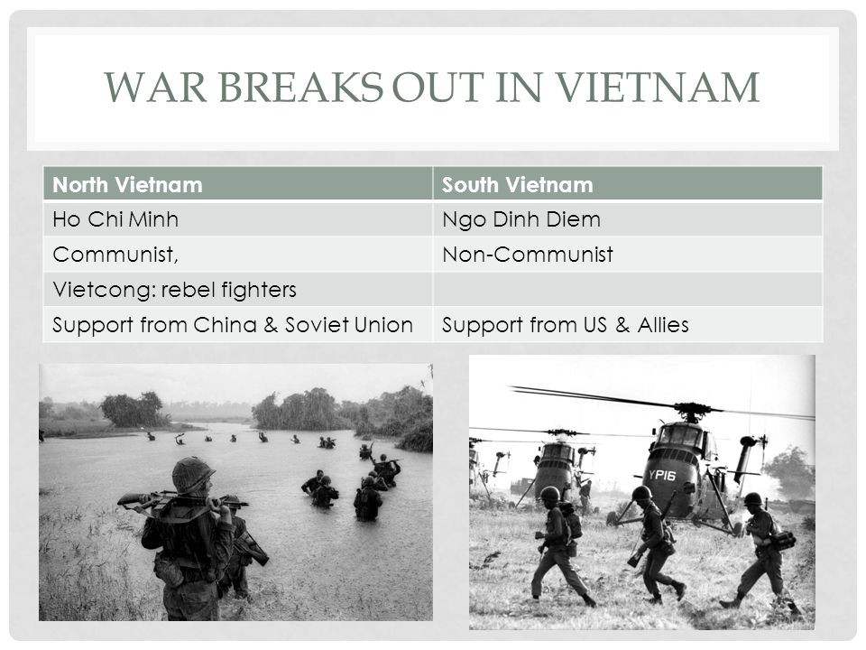 WAR BREAKS OUT IN VIETNAM North VietnamSouth Vietnam Ho Chi MinhNgo Dinh Diem Communist,Non-Communist Vietcong: rebel fighters Support from China & So
