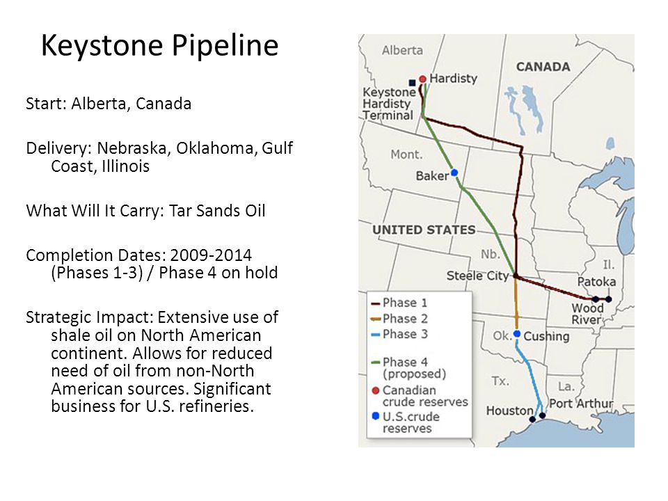 Keystone Pipeline Start: Alberta, Canada Delivery: Nebraska, Oklahoma, Gulf Coast, Illinois What Will It Carry: Tar Sands Oil Completion Dates: 2009-2014 (Phases 1-3) / Phase 4 on hold Strategic Impact: Extensive use of shale oil on North American continent.