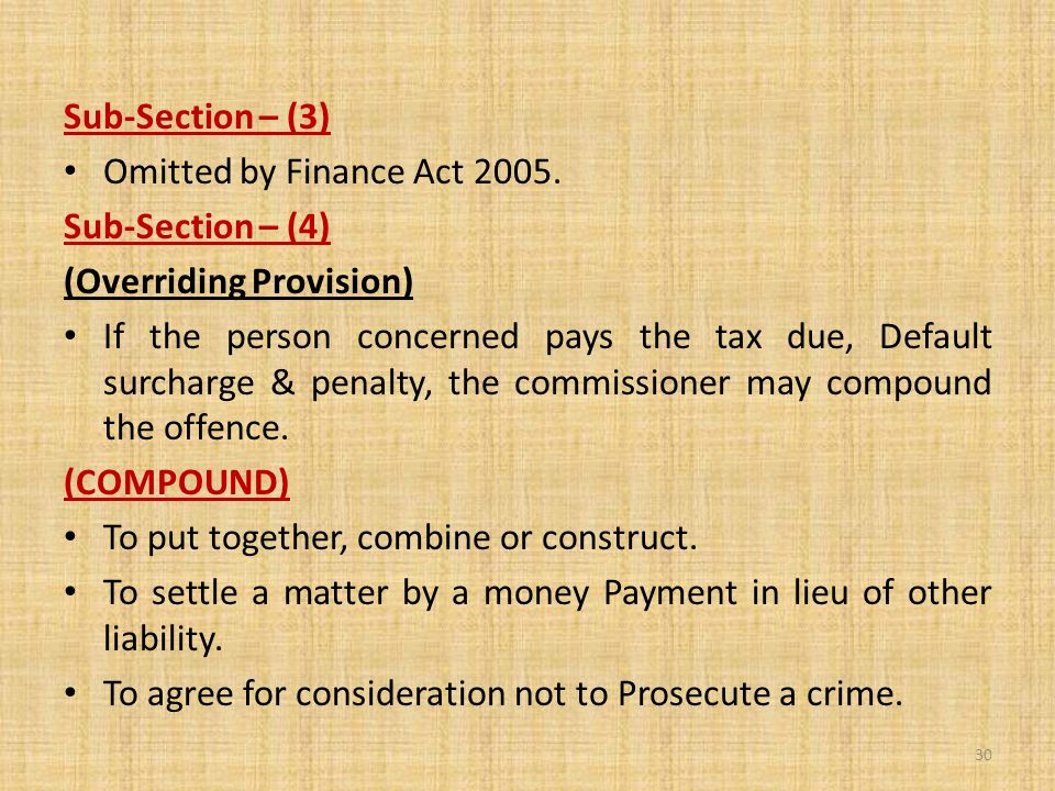 Sub-Section – (3) Omitted by Finance Act 2005.