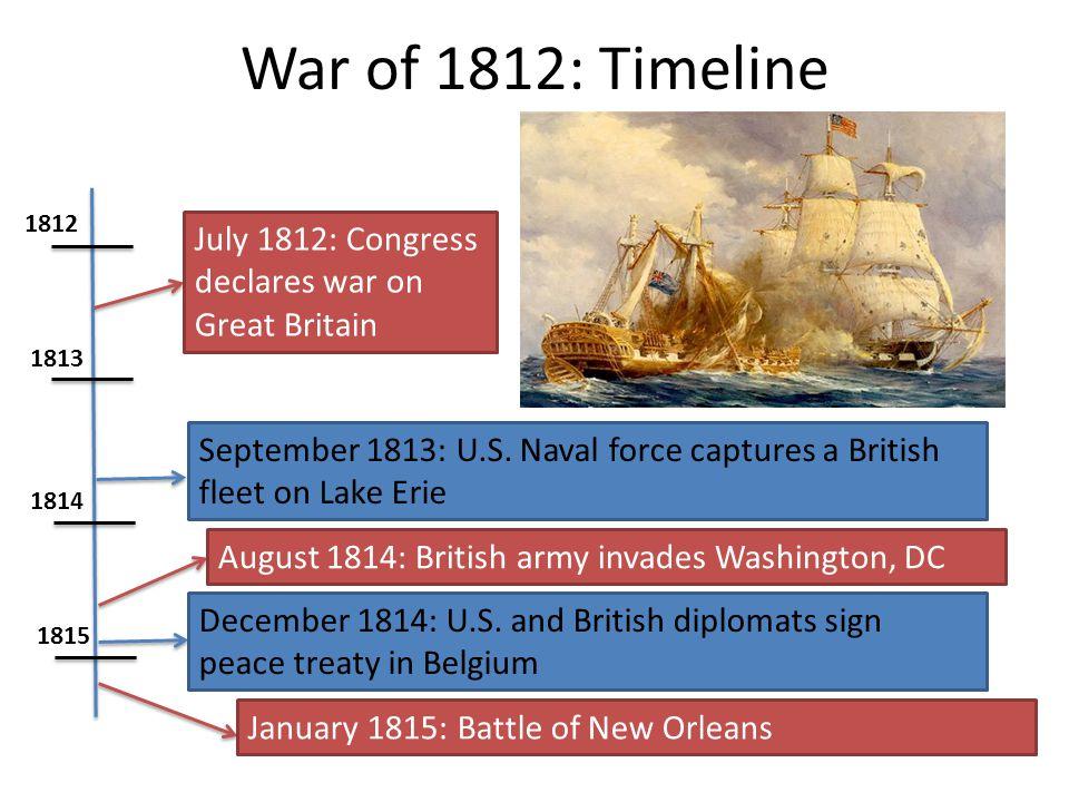 War of 1812: Timeline 1812 1813 1814 1815 July 1812: Congress declares war on Great Britain September 1813: U.S. Naval force captures a British fleet