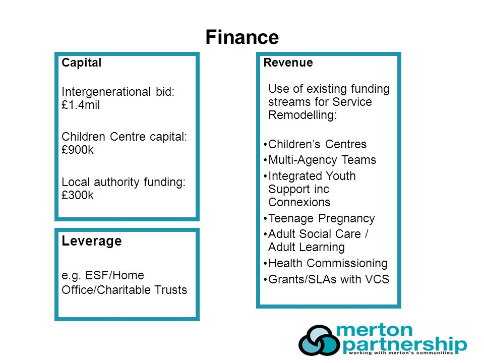 Finance Capital Intergenerational bid: £1.4mil Children Centre capital: £900k Local authority funding: £300k Revenue Use of existing funding streams for Service Remodelling: Children's Centres Multi-Agency Teams Integrated Youth Support inc Connexions Teenage Pregnancy Adult Social Care / Adult Learning Health Commissioning Grants/SLAs with VCS Leverage e.g.