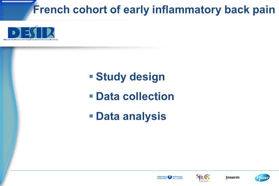  Study design  Data collection  Data analysis