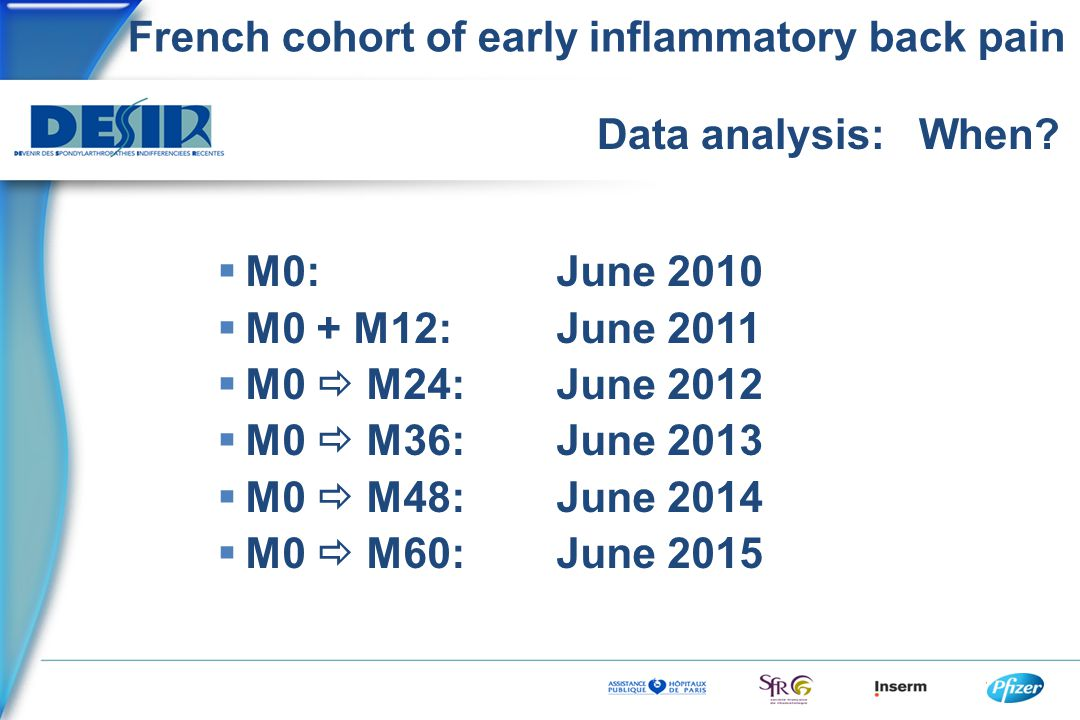 French cohort of early inflammatory back pain Data analysis: When.