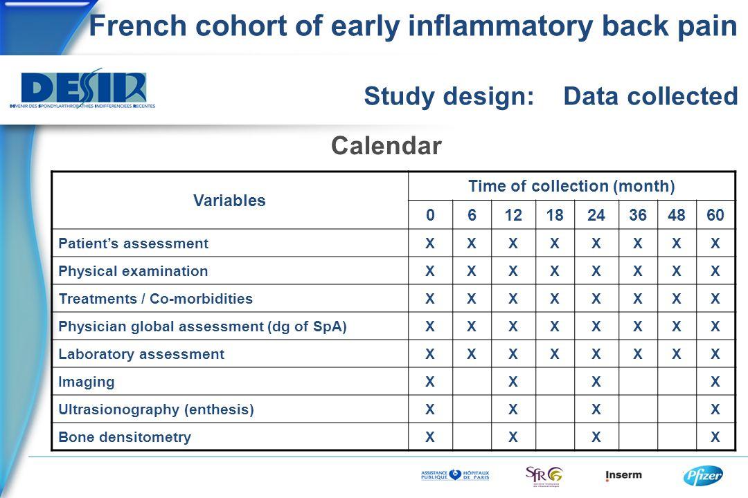 French cohort of early inflammatory back pain Variables Time of collection (month) 06121824364860 Patient's assessmentXXXXXXXX Physical examinationXXXXXXXX Treatments / Co-morbiditiesXXXXXXXX Physician global assessment (dg of SpA)XXXXXXXX Laboratory assessmentXXXXXXXX ImagingXXXX Ultrasionography (enthesis)XXXX Bone densitometryXXXX Calendar Study design: Data collected