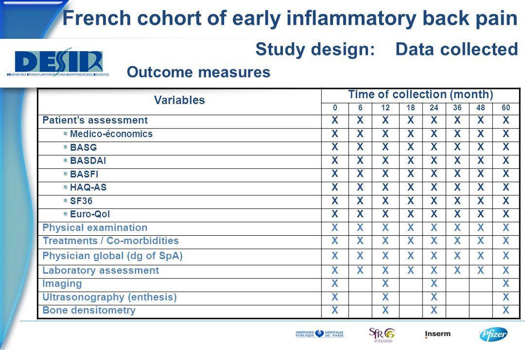 French cohort of early inflammatory back pain Variables Time of collection (month) 06121824364860 Patient's assessmentXXXXXXXX Medico-économics XXXXXXXX BASG XXXXXXXX BASDAI XXXXXXXX BASFI XXXXXXXX HAQ-AS XXXXXXXX SF36 XXXXXXXX Euro-Qol XXXXXXXX Physical examinationXXXXXXXX Treatments / Co-morbiditiesXXXXXXXX Physician global (dg of SpA)XXXXXXXX Laboratory assessmentXXXXXXXX ImagingXXXX Ultrasonography (enthesis)XXXX Bone densitometryXXXX Outcome measures Study design: Data collected