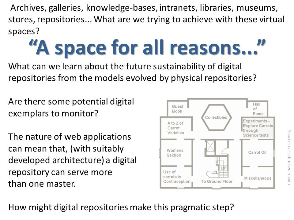 Archives, galleries, knowledge-bases, intranets, libraries, museums, stores, repositories...