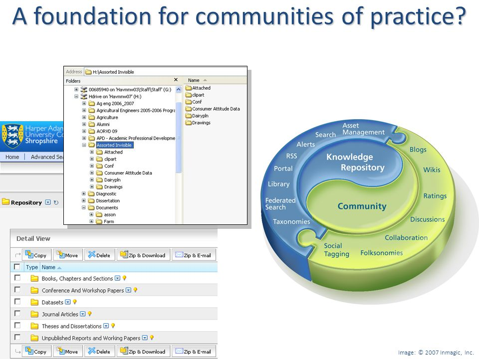 A foundation for communities of practice Image: © 2007 Inmagic, Inc.