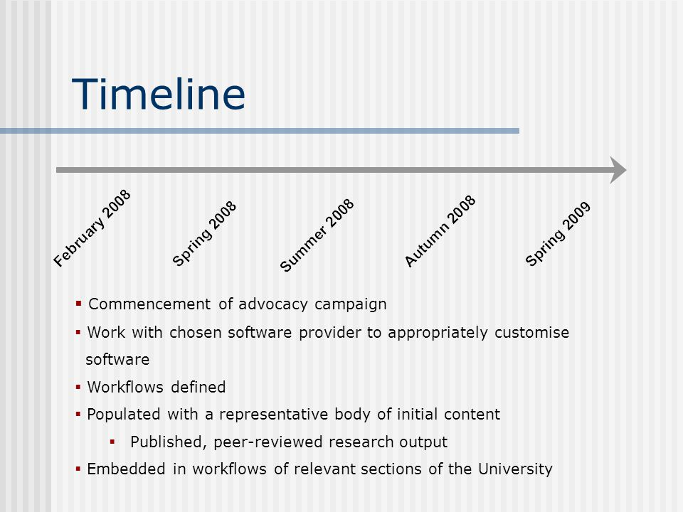 Timeline  Commencement of advocacy campaign  Work with chosen software provider to appropriately customise software  Workflows defined  Populated
