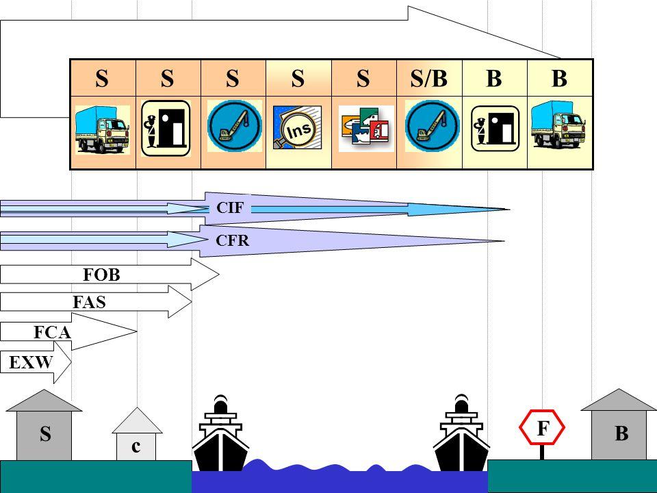 c S B EXW F FAS FOB CFR D-clauses CIF BBS/BS SSS Ins BBS/BSSSSS Ins FCA