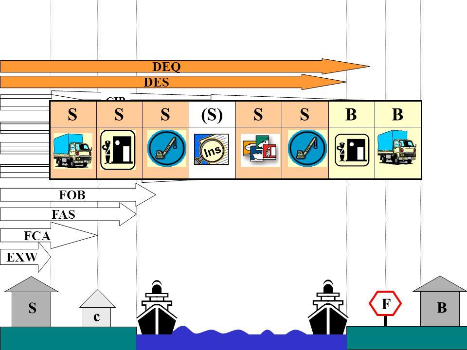 c S B EXW DES F FAS FOB DEQ FCA CIF CFR CPT CIP BBBS(S)SSS Ins BBSS(S)SSS Ins