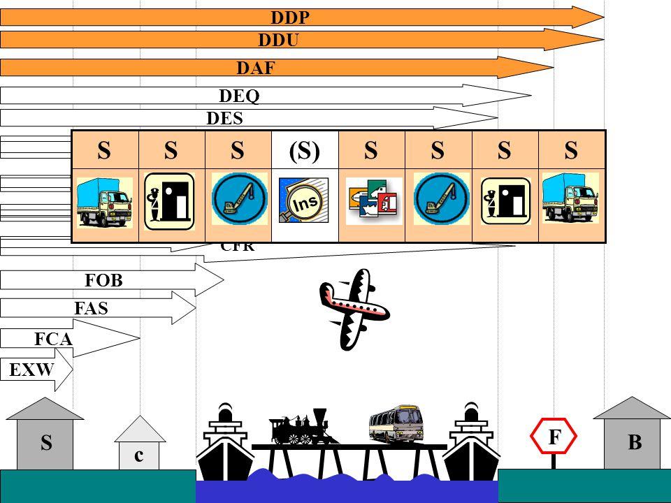 c S B EXW DES DEQ DDP F FAS FOB DDU DAF FCA CIF CFR CPT CIP SS+SS(S)SSS Ins BBSS(S)SSS Ins SSSS(S)SSS Ins