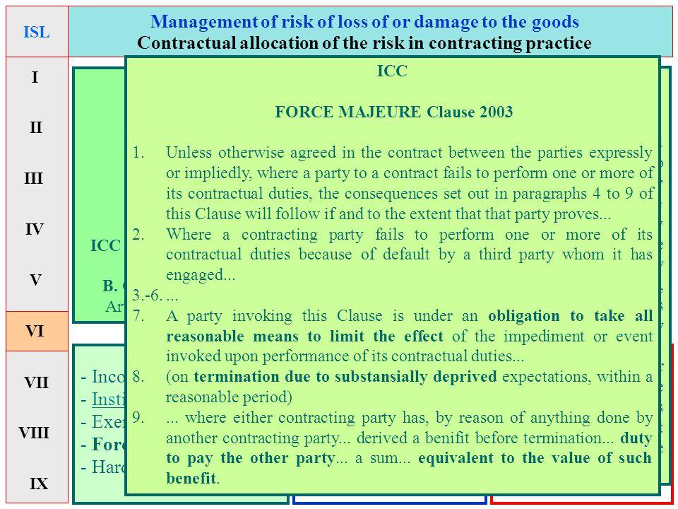 Combiterms - Institute Cargo ClausesInstitute Cargo Clauses - Exemption-clauses - Force majeure -clauses - Hardship-clauses - Incoterms & Management o