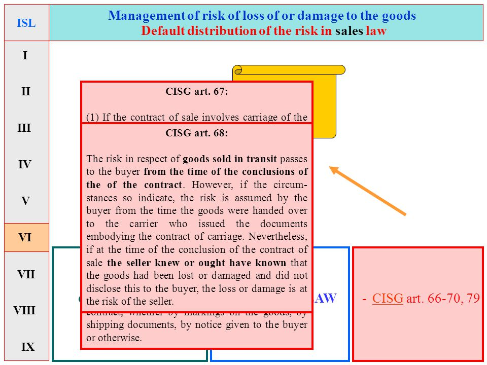 Management of risk of loss of or damage to the goods ISC CONTRACT LAW CONTRACTING Default distribution of the risk in sales law CISG art. 67: (1) If t