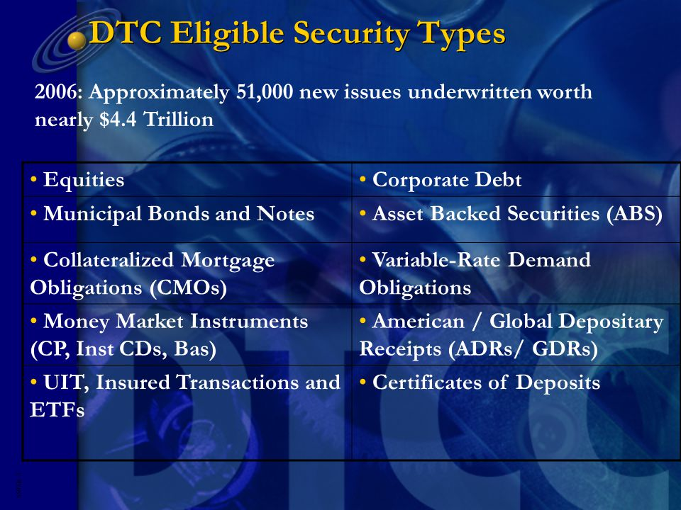 5593R- 3 DTC Eligible Security Types Equities Corporate Debt Municipal Bonds and Notes Asset Backed Securities (ABS) Collateralized Mortgage Obligations (CMOs) Variable-Rate Demand Obligations Money Market Instruments (CP, Inst CDs, Bas) American / Global Depositary Receipts (ADRs/ GDRs) UIT, Insured Transactions and ETFs Certificates of Deposits 2006: Approximately 51,000 new issues underwritten worth nearly $4.4 Trillion