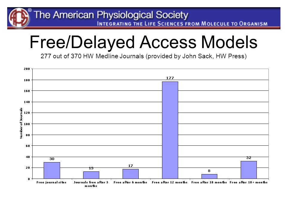 Free/Delayed Access Models 277 out of 370 HW Medline Journals (provided by John Sack, HW Press)
