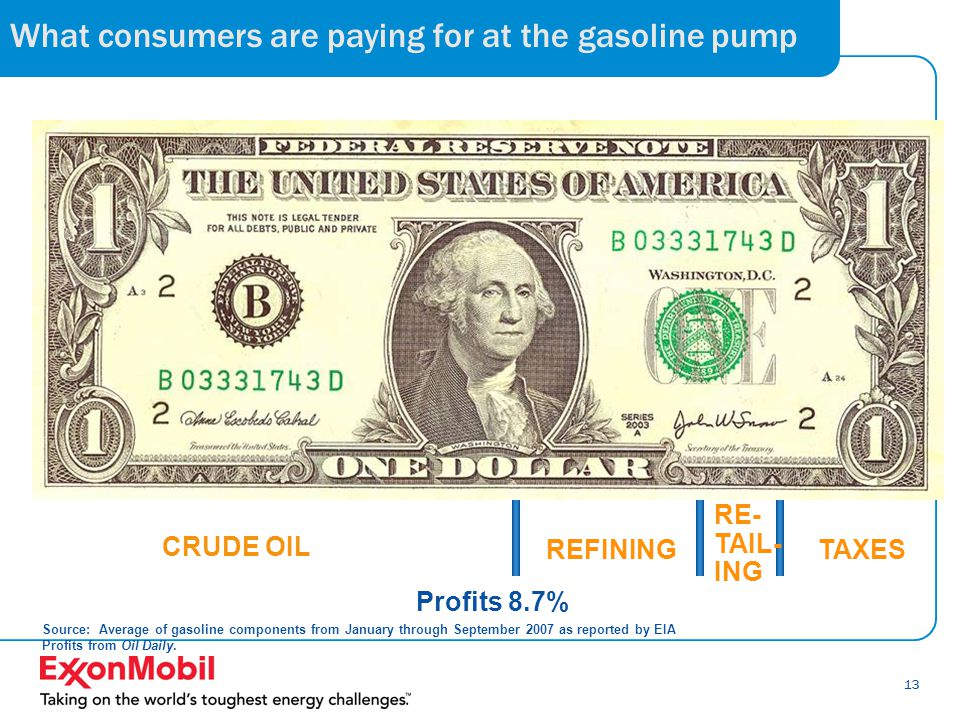 13 What consumers are paying for at the gasoline pump TAXES 31%16%53% Source: Average of gasoline components from January through September 2007 as re