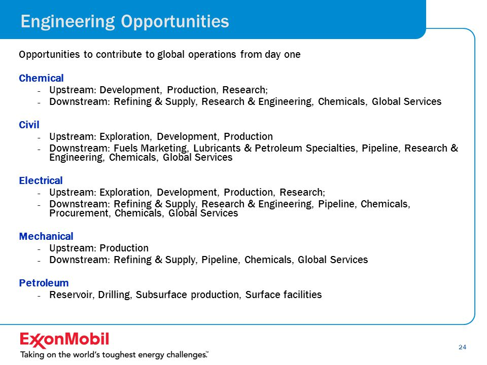 24 Engineering Opportunities Opportunities to contribute to global operations from day one Chemical – Upstream: Development, Production, Research; – Downstream: Refining & Supply, Research & Engineering, Chemicals, Global Services Civil – Upstream: Exploration, Development, Production – Downstream: Fuels Marketing, Lubricants & Petroleum Specialties, Pipeline, Research & Engineering, Chemicals, Global Services Electrical – Upstream: Exploration, Development, Production, Research; – Downstream: Refining & Supply, Research & Engineering, Pipeline, Chemicals, Procurement, Chemicals, Global Services Mechanical – Upstream: Production – Downstream: Refining & Supply, Pipeline, Chemicals, Global Services Petroleum – Reservoir, Drilling, Subsurface production, Surface facilities