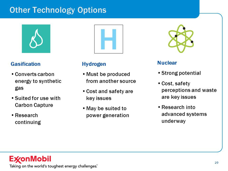 29 Other Technology Options Gasification Converts carbon energy to synthetic gas Suited for use with Carbon Capture Research continuing Hydrogen Must be produced from another source Cost and safety are key issues May be suited to power generation Nuclear Strong potential Cost, safety perceptions and waste are key issues Research into advanced systems underway H