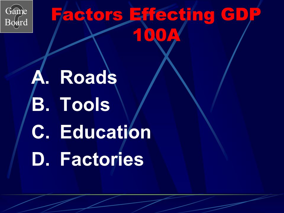 Game Board Factors Effecting GDP 100 How can a country invest in human capital/resources? Answer