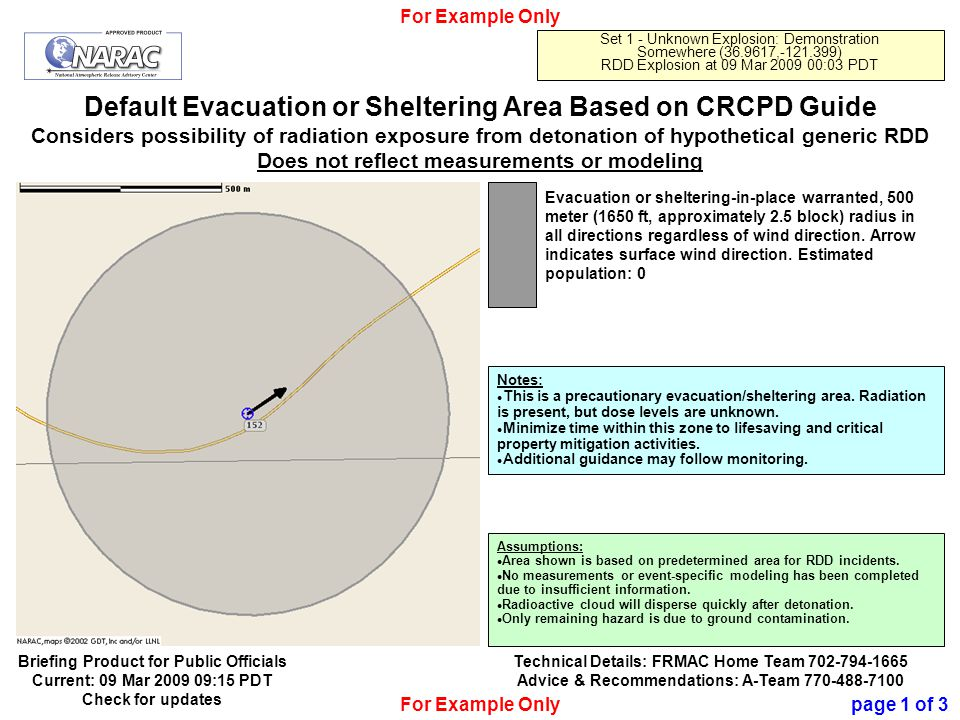 Official Use Only 18 Default Evacuation or Sheltering Area Based on CRCPD Guide Considers possibility of radiation exposure from detonation of hypothetical generic RDD Does not reflect measurements or modeling For Example Only Set 1 - Unknown Explosion: Demonstration Somewhere (36.9617,-121.399) RDD Explosion at 09 Mar 2009 00:03 PDT Evacuation or sheltering-in-place warranted, 500 meter (1650 ft, approximately 2.5 block) radius in all directions regardless of wind direction.