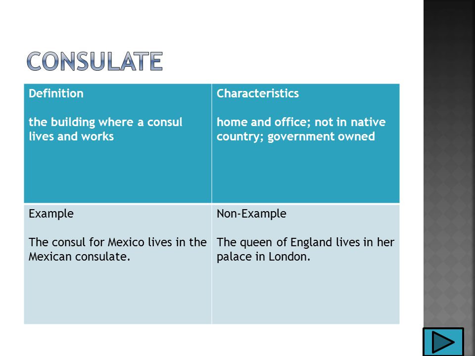 Definition the building where a consul lives and works Characteristics home and office; not in native country; government owned Example The consul for Mexico lives in the Mexican consulate.