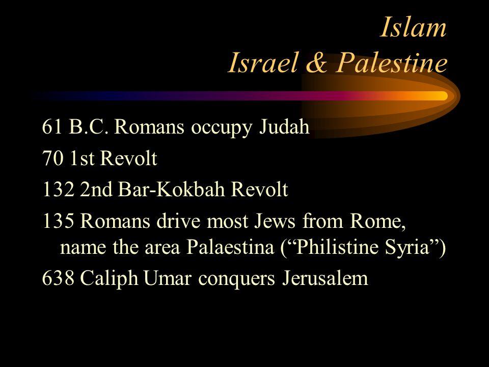 Islam Israel & Palestine 61 B.C. Romans occupy Judah 70 1st Revolt 132 2nd Bar-Kokbah Revolt 135 Romans drive most Jews from Rome, name the area Palae
