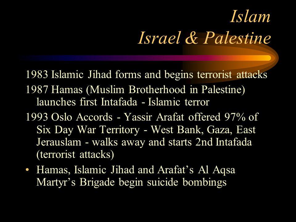 Islam Israel & Palestine 1983 Islamic Jihad forms and begins terrorist attacks 1987 Hamas (Muslim Brotherhood in Palestine) launches first Intafada -