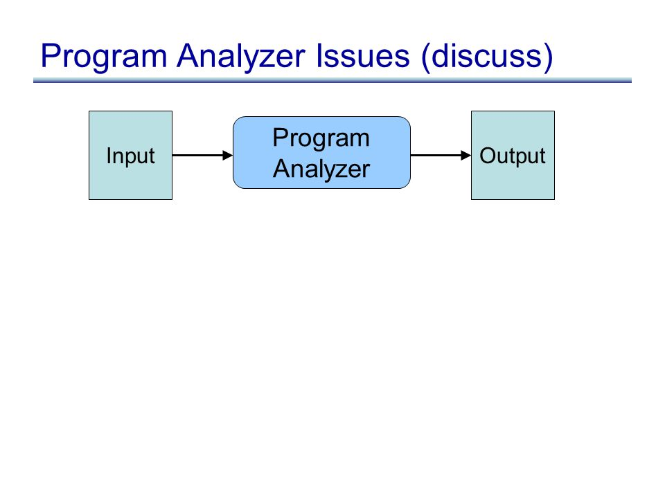 Program Analyzer Issues (discuss) Program Analyzer InputOutput