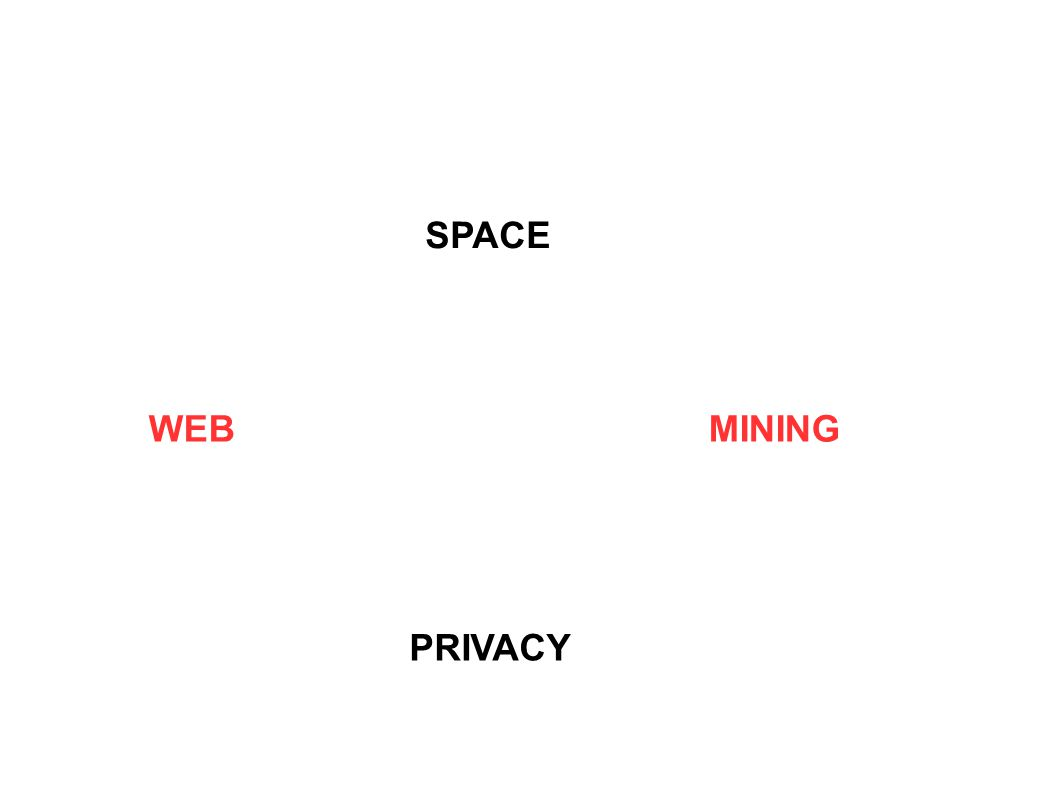 5 What is Web Mining.And who am I.
